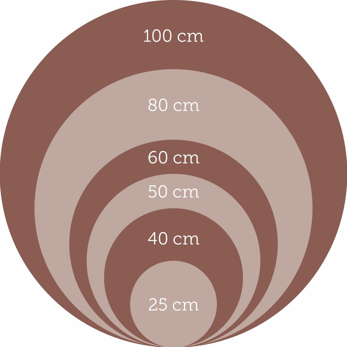 custom cirkel
